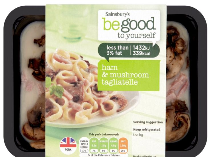 Sainsbury's, Be Good to Yourself Ham & Roasted Mushroom Tagliatelle, chilled , 400g pack	3½ Syns on EE