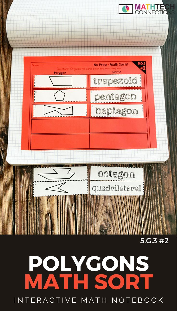 Polygons Math Review Activity in 2020 Math review