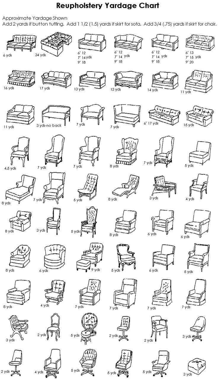 Infos métrages tissus nécessaires pour garnissage fauteuils