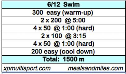 short swim workout.  Think this might just be what i need to get started again.