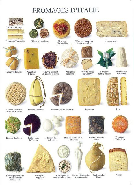 Italian cheese | Fromages d'Italie: Poster by Katya on Flickr #kitchen101 #cheese #Italy