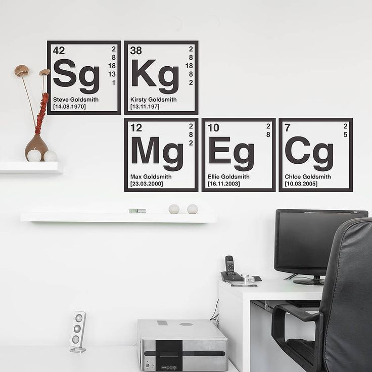 Wall Art Stickers Not On The High Street : Personalised periodic table wall sticker