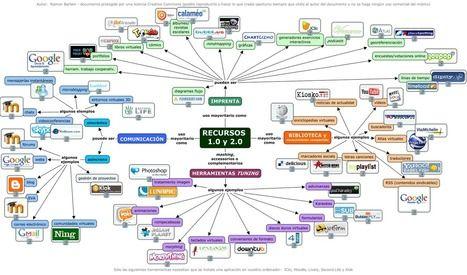 Más de 1000 herramientas web que podemos usar sin registrarnos.- | Educación y Tecnologías | Scoop.it