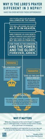 Why is the Lord's Prayer Different in 3 Nephi?   Book of Mormon Central