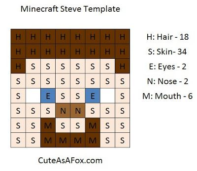 Minecraft - Steve template.Use for fractions, area, and perimeter in the classroom.
