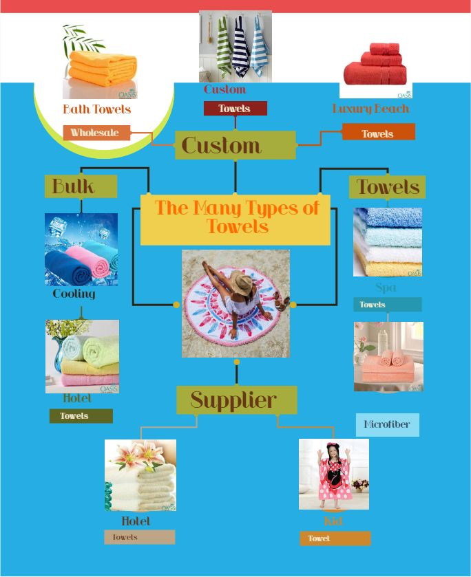 Bulk Towels Manufacturer Blog News Wholesale Oasistowels