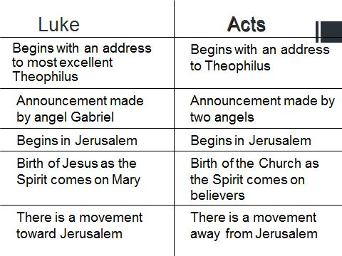 the book of luke and acts essay The author's name does not appear in the book, but much unmistakable evidence points to luke this gospel is a companion volume to the book of acts, and the language and structure of these two books indicate that both were written by the same person they are addressed to the same individual, theophilus, and the second volume refers to the first.