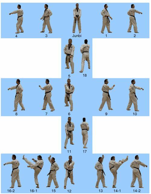 taekwondo moves - Google Search