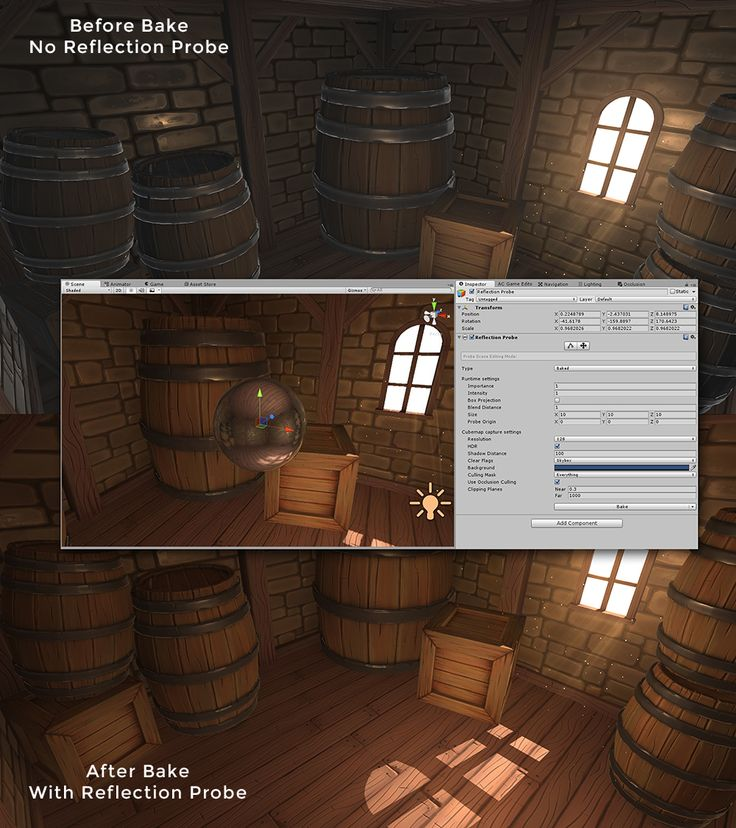 When using PBR materials make sure you're using reflection probes so the materials react properly to their local environment. A tutorial on how to set them up.