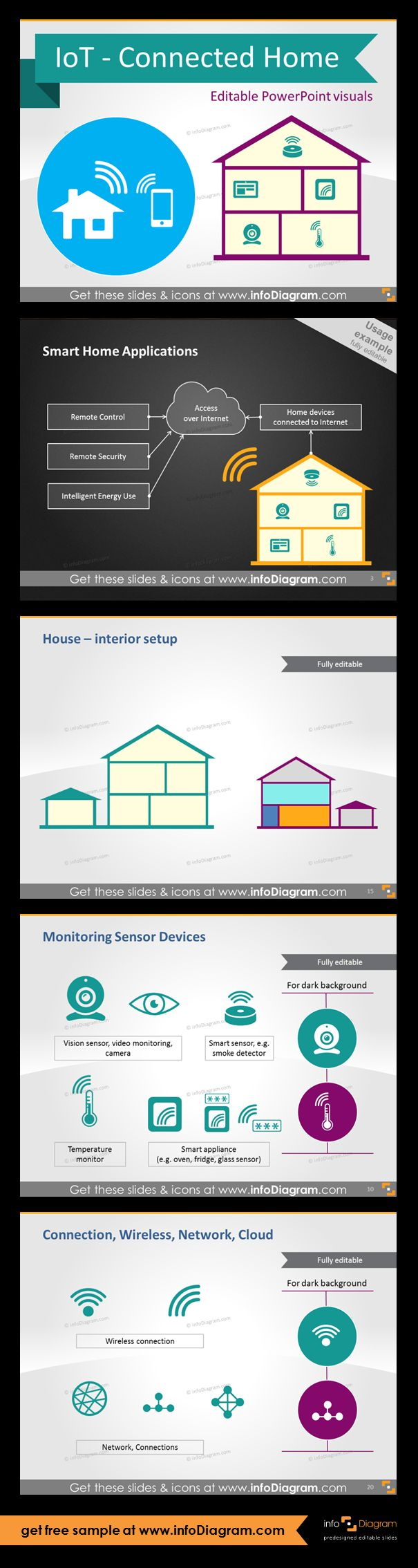 IoT - Connected home graphics. House - interior setup, editable. Monitoring sensors device: vision sensor, video monitoring, camera, smart sensor, smoke detector. Connection symbols: Wireless, Wi-Fi, network. Process diagram and connections schema of Smart Home Applications.