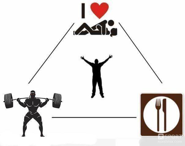 Правильный любовный треугольник!    #любовный_треугольник    #sportmashina #бодибилдинг #фитнес #пауэрлифтинг #спортпит