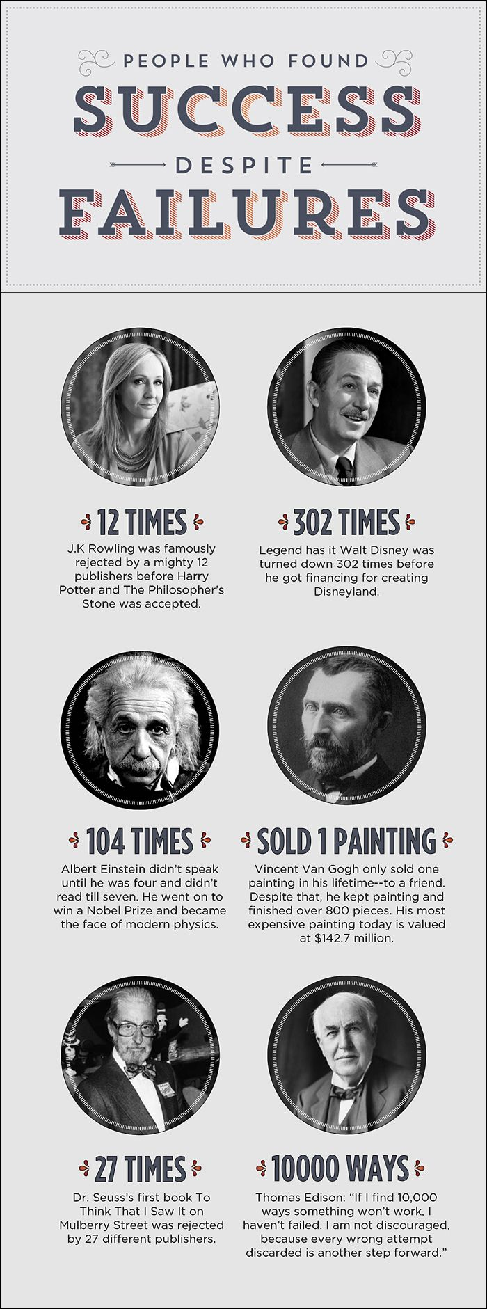 Famous People Who Found Success Despite Failures #Infographic - How many times can you pick yourself and try again? ... As many as it takes. -  ADDfreeSources: Resiliency - Believe  https://www.pinterest.com/addfreesources/resiliency-believe/