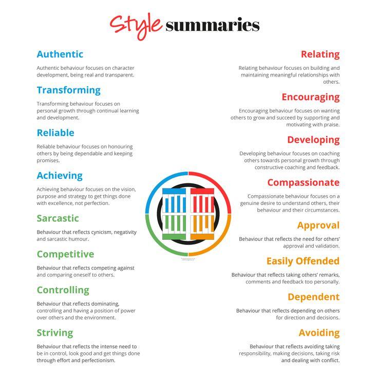 Style-Summaries