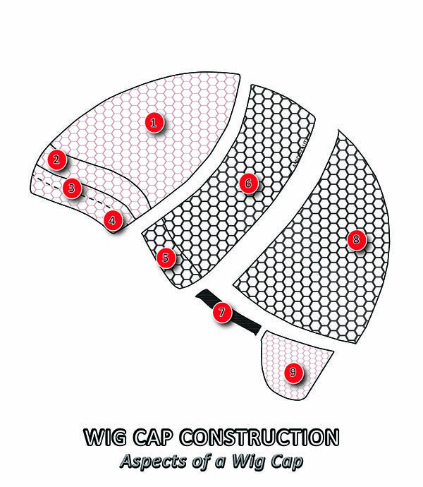 Want to get more information about the basic design of a wig cap? View our blog titled - Wig Cap Construction - Aspects of a Wig Cap.
