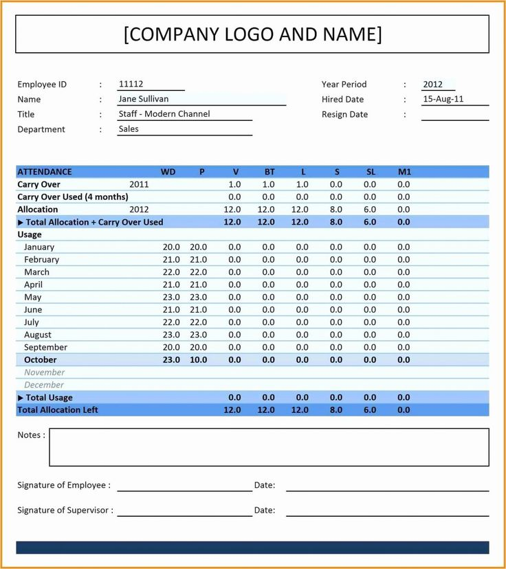 Spreadsheet Sales Analysis Report Example Retail Daily Excel Within Sale Report Template Excel Great Cretive Templates Finanzplanung Finanzen Finanzbericht