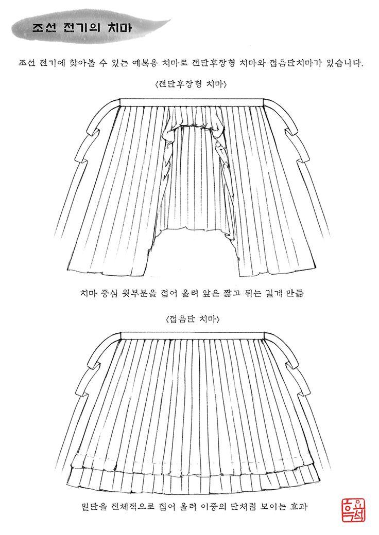 한복x복식 | 치마(2) | 조선 전기의 치마(1) | 흑요석