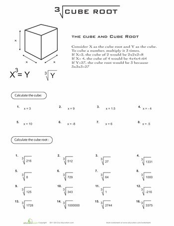 Cubed Root: Find the prime factors of the number under the radical; look for groups of 3 of the same number, like 3 - 2's (cubed root of 8) to take out of the radical; if negative, can factor out the -1
