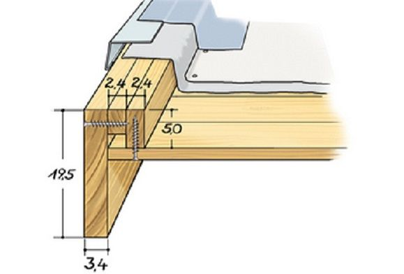 der dachrand ben tigt eine umlaufende aufkantung f r die. Black Bedroom Furniture Sets. Home Design Ideas
