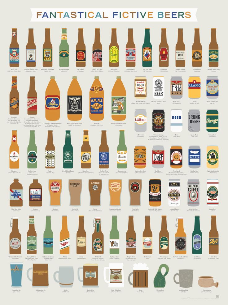 Fantastical Fictive Beers [INFOGRAPHIC] @David Nilsson Brassfield