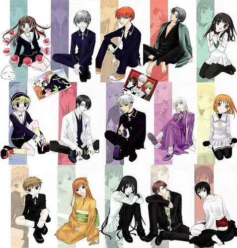 Color Chart Of The Main Characters In Series Fruits Basket