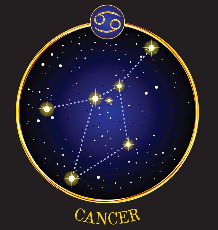 The Cancer constellation is located in NQ2 quadrant, east of ...