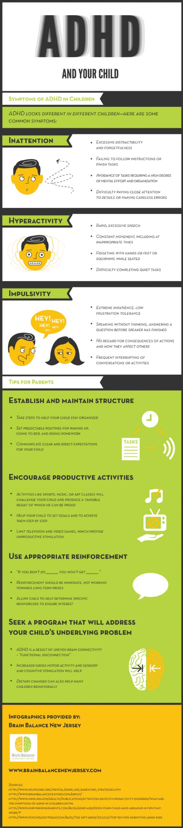 ADHD and Your Child Infographic