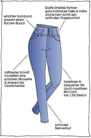 kollektion hw 2013 | premium jeans fashion