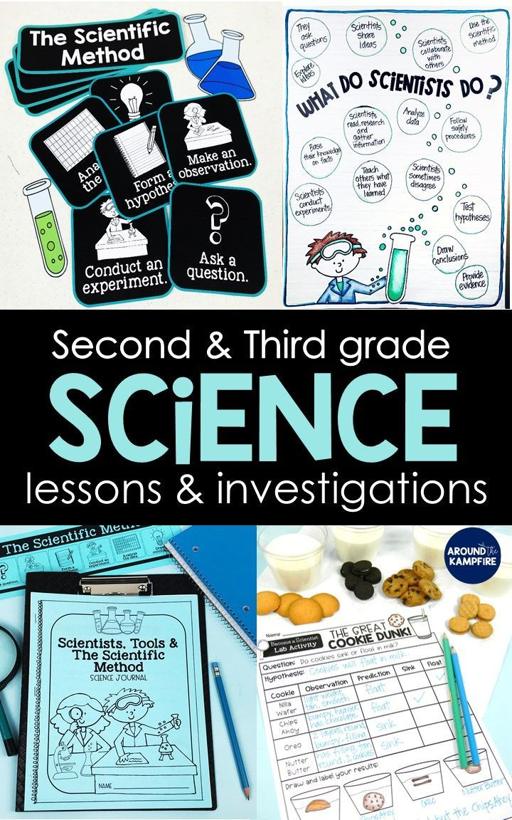 Build A Science Foundation By Teaching Your 2nd And 3rd Grade Students About Scientists And The Scien Third Grade Science Scientific Method Third Grade Lessons