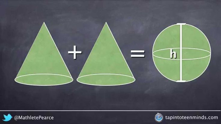 Visualizing the Volume of a Sphere Formula | Deriving the Algebraic Form...