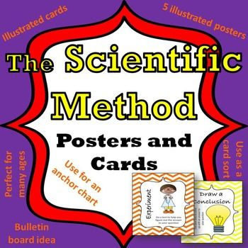 scientific method and conclusion b a hypothesis Understanding the scientific method is vial to our modern world, since  to study  how solar magnetic fields form and test hypotheses about how.