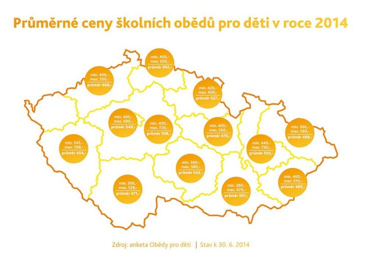 Přidejte se | Obědy pro děti http://www.obedyprodeti.cz/pridejte-se