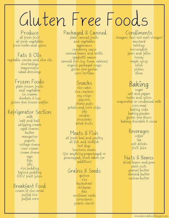 This is a guideline......do some research for yourselves... What foods are #gluten free? http://www.dietaryspecials.co.uk/gluten-free-living/what-foods-are-gluten-free/