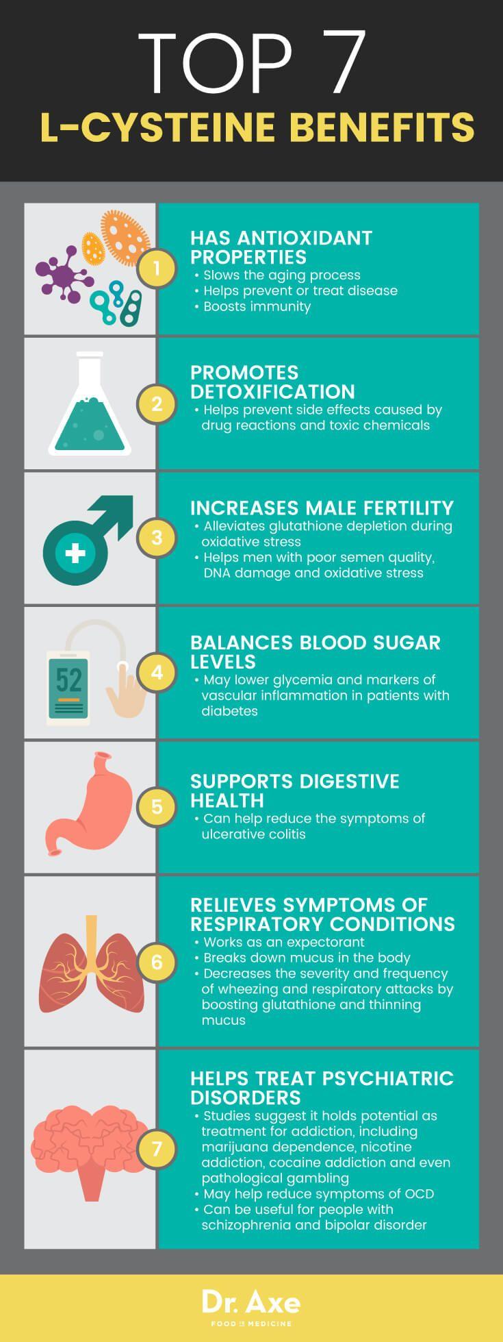 L-cysteine benefits - Dr. Axe