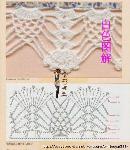 Arts Of Crochet: فساتين اطفال