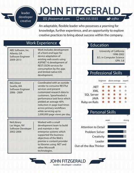 10 best ATS-Friendly Resumes images on Pinterest Curriculum, Job - emc storage engineer sample resume