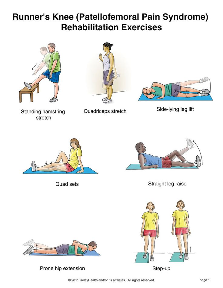 knee stretches | Summit Medical Group - Runner's Knee Exercises