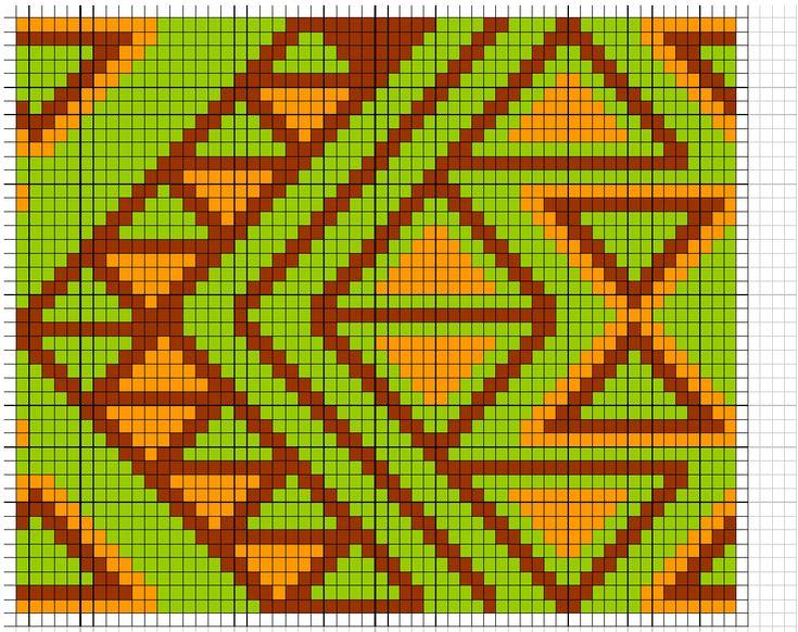 pattern mochila #kanaa
