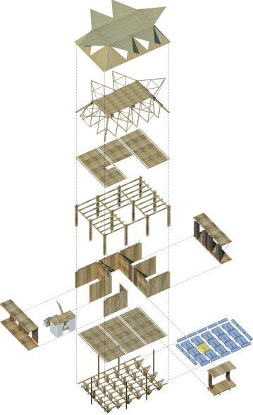 Arquitecturas mundiales