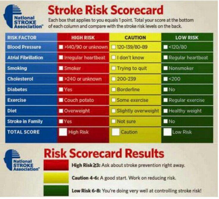 Best Scorecard Images On   Dashboard Design