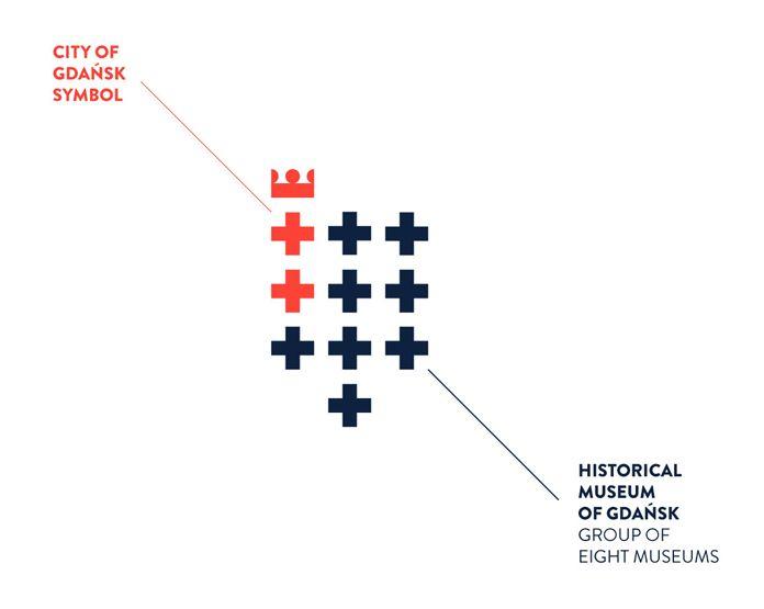 Symbolika nowego logo Muzeum Historycznego