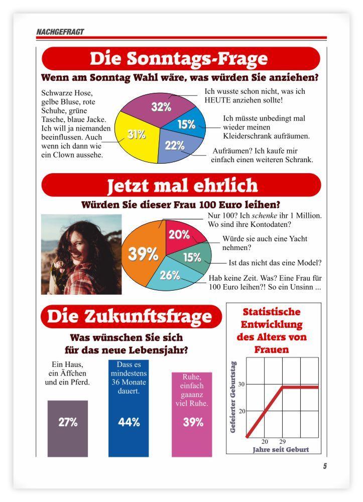 Geburtstagszeitung Beispiel Umfragen Geburtstagszeitung Zeitung Geburt