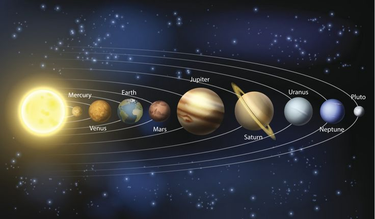 Do you hear the planets sing? Singing the song of the solar system.