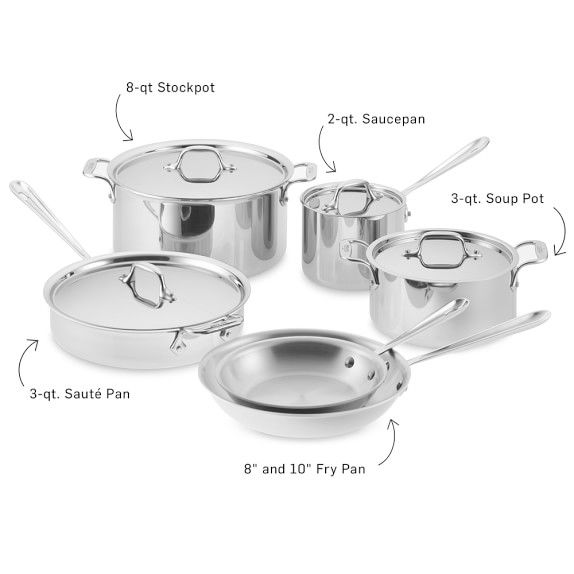 """NC Rec:  All-Clad Tri-Ply Stainless-Steel 10-Piece Cookware Set  10-Piece Set includes: 8"""" and 10"""" fry pans 2-qt. saucepan with lid 3-qt. sauté pan with lid 3-qt. soup pot with lid 8-qt. stockpot with lid"""