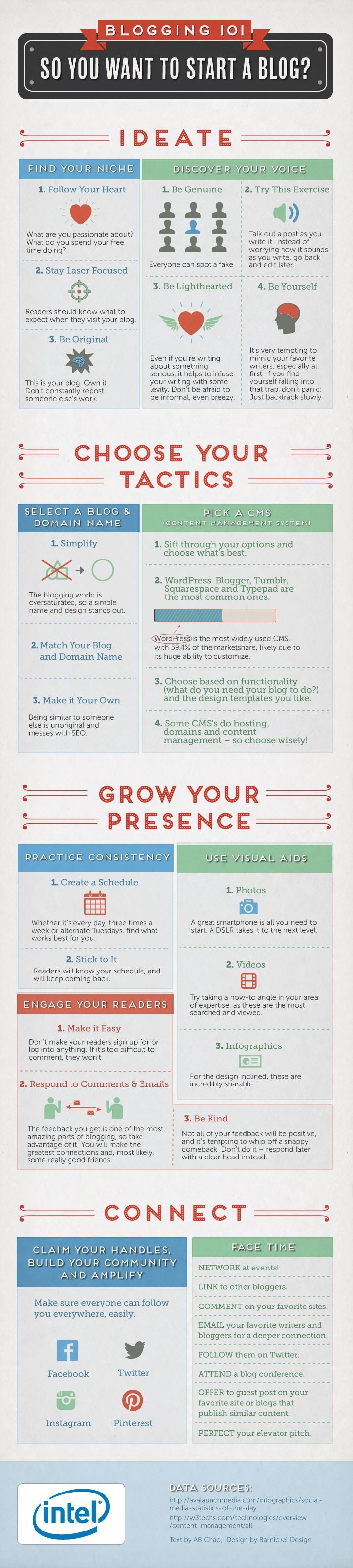 Blogging 101: So You Want to Start a Blog? - #SocialMedia #Infographic
