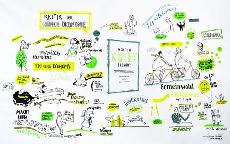 Rethinking the Green Economy - Which economic model do we need for socia...