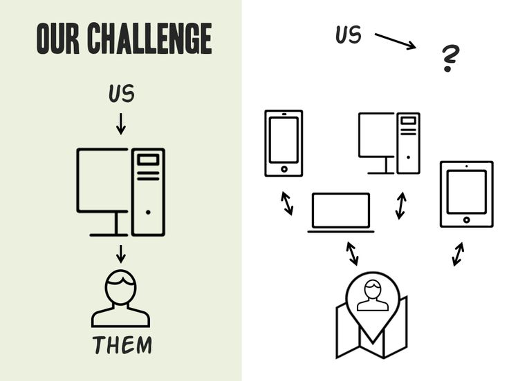 """Our challenge: we had the luxury of controlling information and access to it. We could """"define"""" the learning. That's not true today.   People have access to more information, can get what they need when they need it, and can connect directly with experts."""