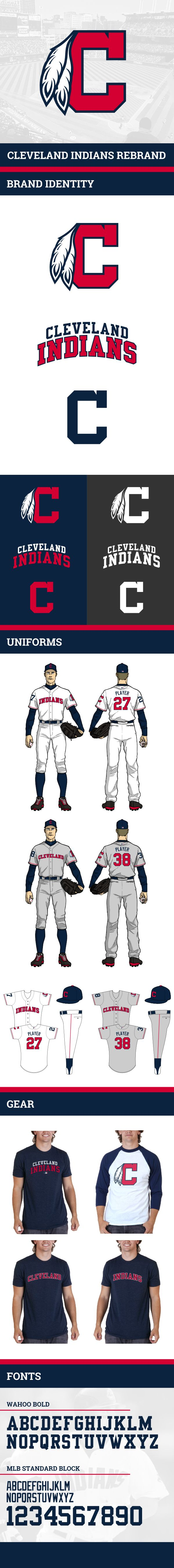 Cleveland Indians on Behance
