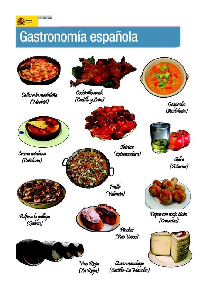 14 best la gastronoma espaola images on pinterest illustrated resources to learn spanish forumfinder Image collections