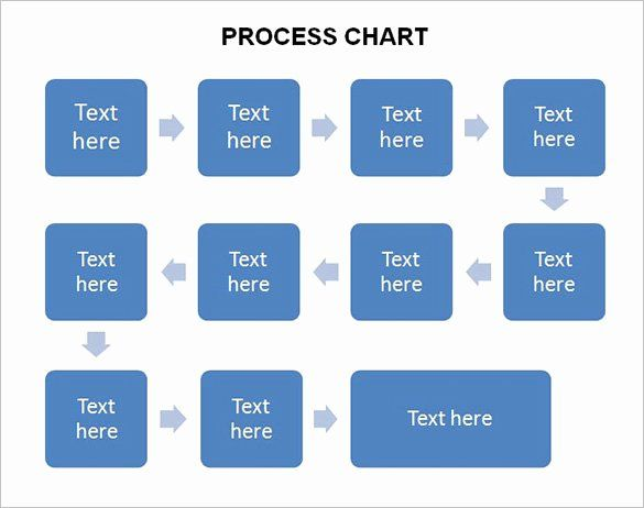 Lovely Free Work Flow Chart Template In 2020 Flow Chart Template