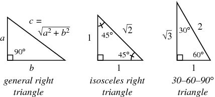 This is a link to a web page that talks about the properties of right triangles. This page can be used to further the understanding students may have of right triangles. This should be used as an extension, not the primary lesson.